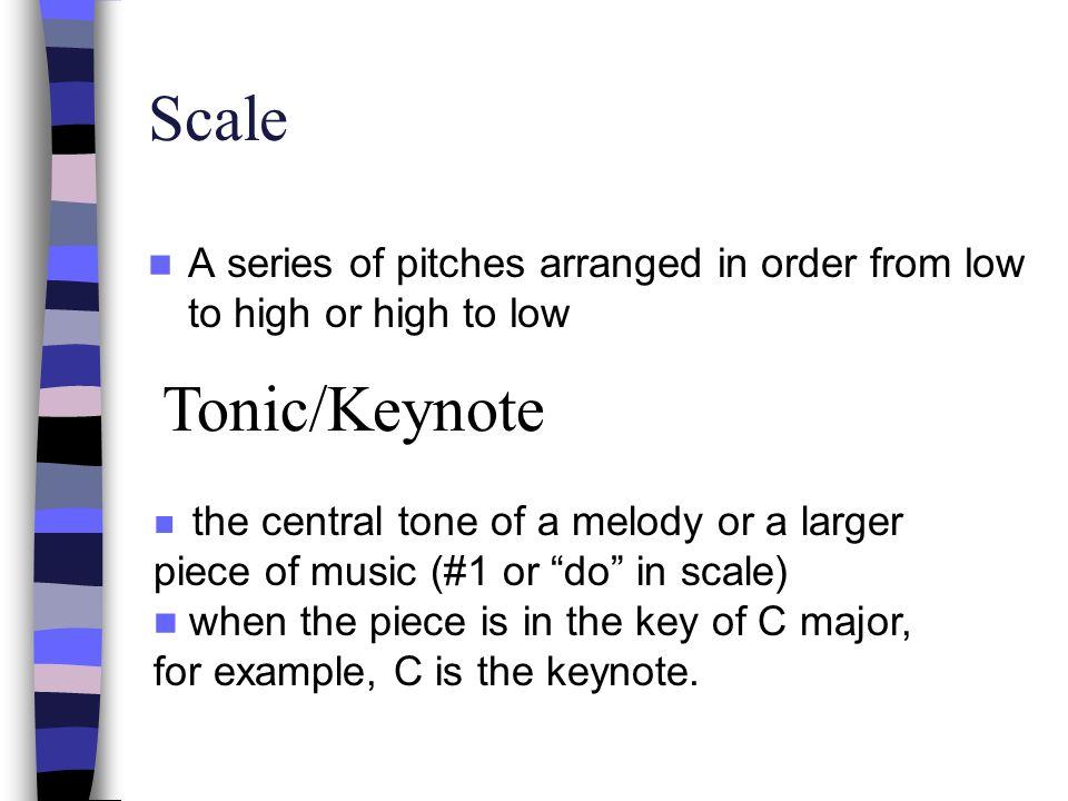 1 2 3 4 5 6 7 1 Tonic