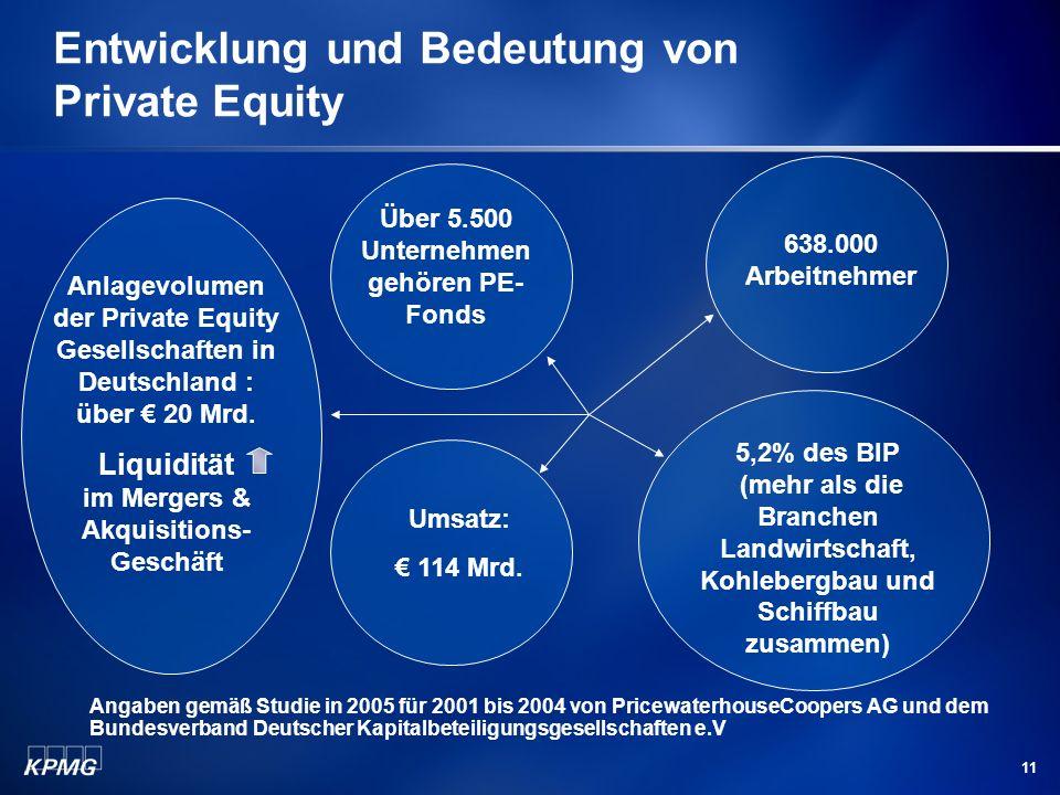 11 Entwicklung und Bedeutung von Private Equity Angaben gemäß Studie in 2005 für 2001 bis 2004 von PricewaterhouseCoopers AG und dem Bundesverband Deu