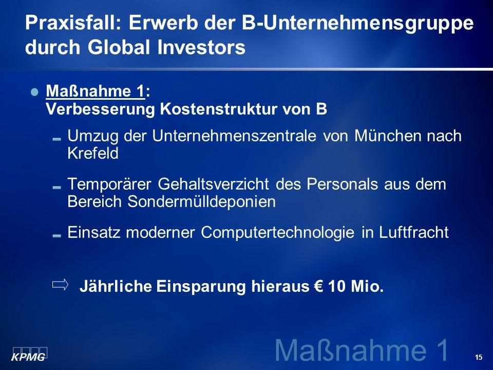 15 Maßnahme 1 Praxisfall: Erwerb der B-Unternehmensgruppe durch Global Investors Maßnahme 1: Verbesserung Kostenstruktur von B Umzug der Unternehmensz