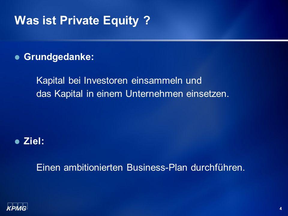 4 Grundgedanke: Kapital bei Investoren einsammeln und das Kapital in einem Unternehmen einsetzen. Ziel: Einen ambitionierten Business-Plan durchführen