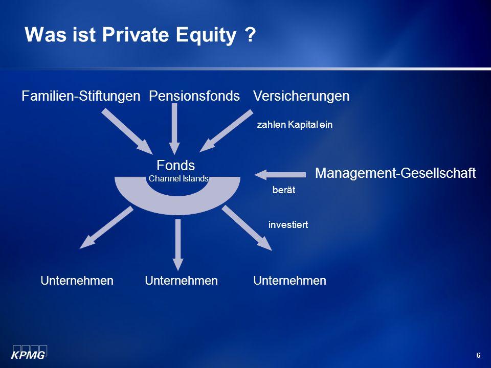 6 Was ist Private Equity ? Familien-Stiftungen Management-Gesellschaft Unternehmen VersicherungenPensionsfonds zahlen Kapital ein berät investiert Fon