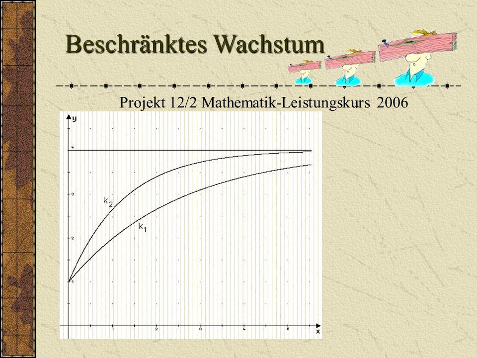 Beschränktes Wachstum Projekt 12/2 Mathematik-Leistungskurs 2006