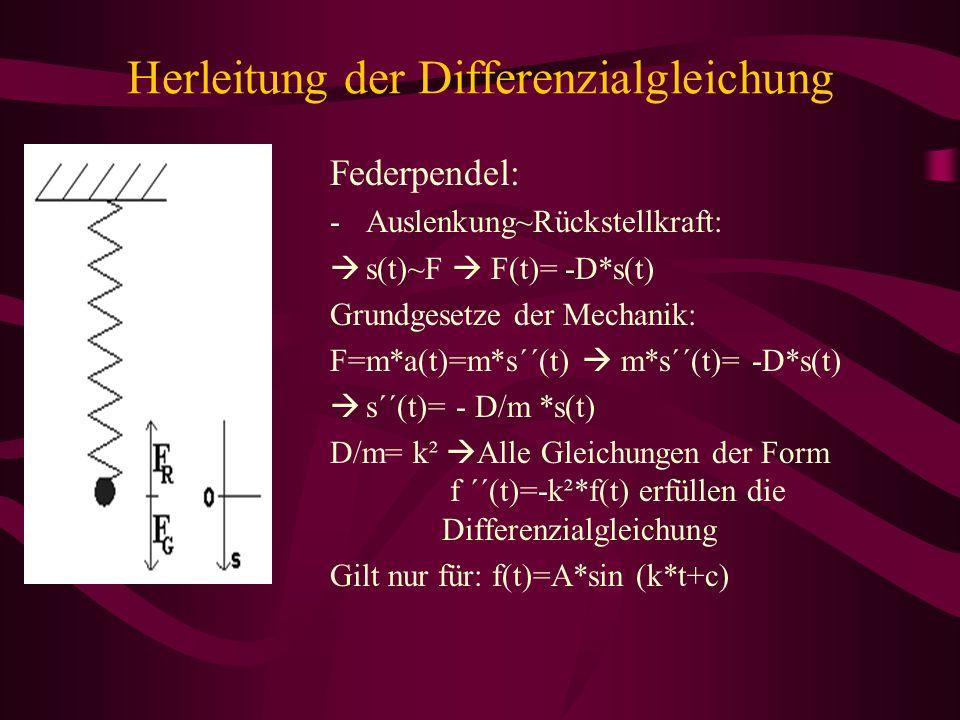 Herleitung der Differenzialgleichung Federpendel: -Auslenkung~Rückstellkraft: s(t)~F F(t)= -D*s(t) Grundgesetze der Mechanik: F=m*a(t)=m*s´´(t) m*s´´(
