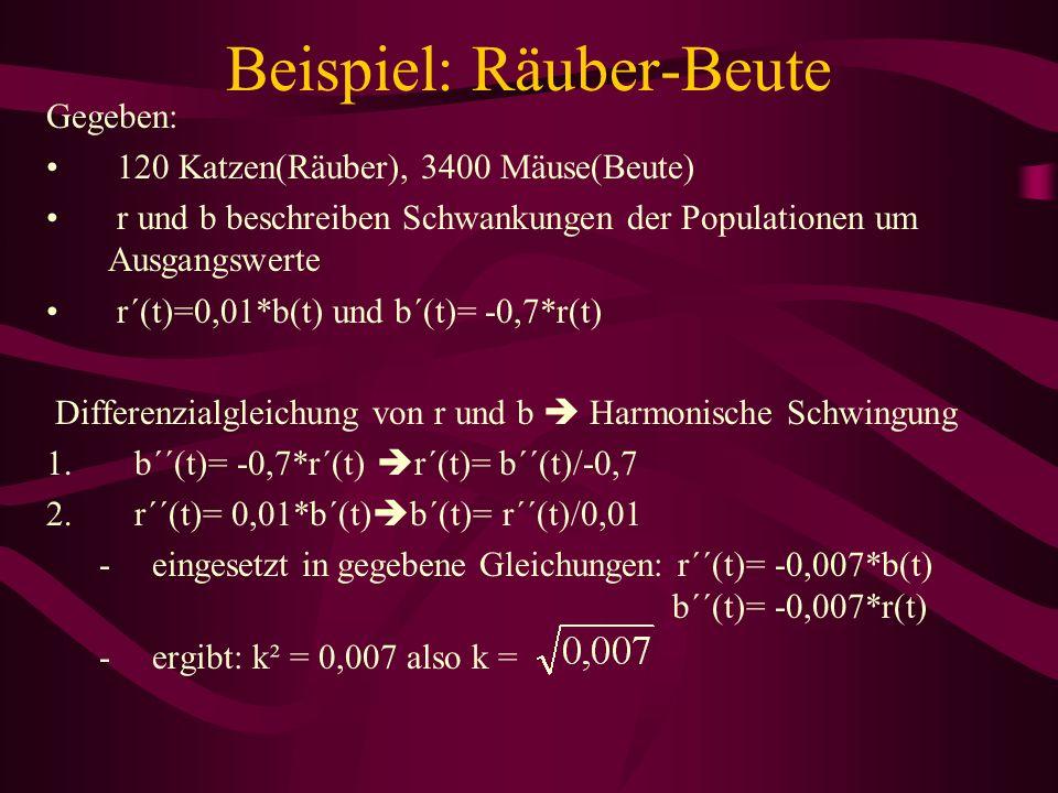 Räuber-Beute c= -1,032 und A= -3262 b(t)= -3262*sin( *t-1.032) r(t) und b(t) bestimmen: gegeben: r(0)= 80;b(0)= -600 1.r(0)=200 r(0)=A*sin c r´(0)= *A*cos c = 0,01*b(0) c= 0,539 und A=390 r(t)=390*sin ( *t+0,539) 2.b(0)=2800 b(0)= A*sin c b´(0)= *A*cos c = -0,7*r(0) Räuber Beute Modell.xls