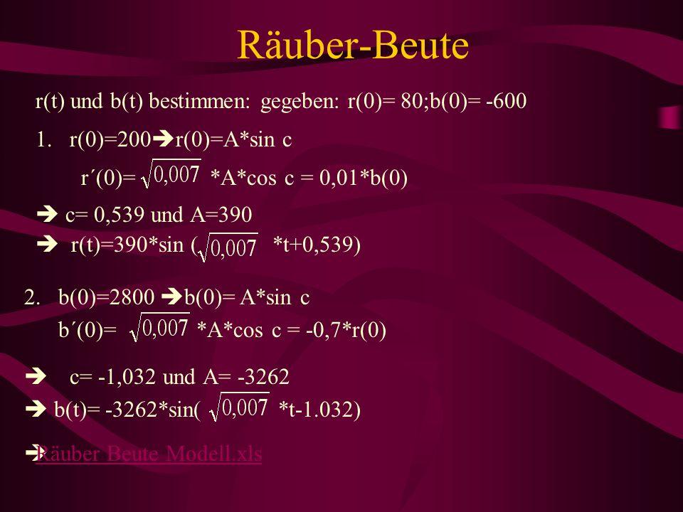 Räuber-Beute c= -1,032 und A= -3262 b(t)= -3262*sin( *t-1.032) r(t) und b(t) bestimmen: gegeben: r(0)= 80;b(0)= -600 1.r(0)=200 r(0)=A*sin c r´(0)= *A