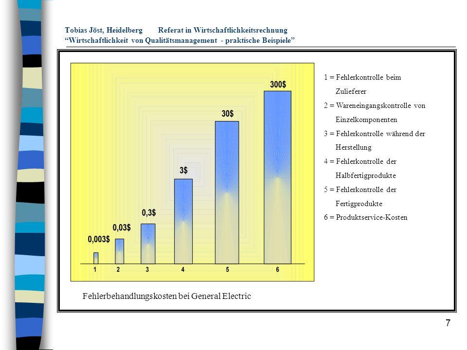 8 Tobias Jöst, HeidelbergReferat in Wirtschaftlichkeitsrechnung Wirtschaftlichkeit von Qualitätsmanagement - praktische Beispiele n Room Air Conditioning- Studie von Garvin Quelle: Garvin, D.