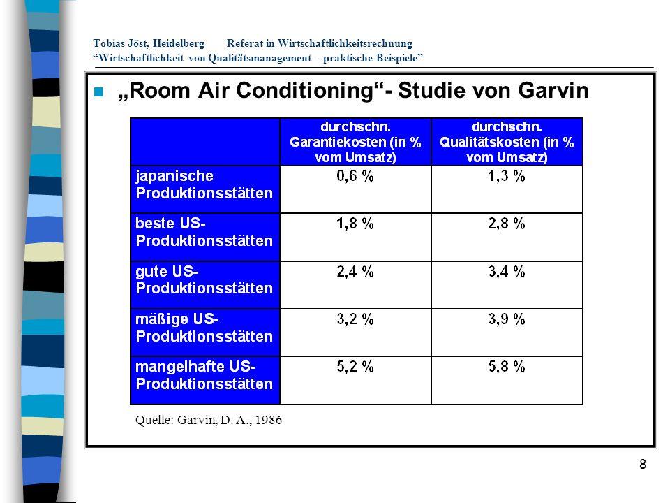 8 Tobias Jöst, HeidelbergReferat in Wirtschaftlichkeitsrechnung Wirtschaftlichkeit von Qualitätsmanagement - praktische Beispiele n Room Air Condition