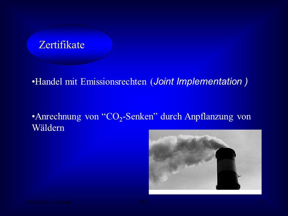 Mehrdad H.-ArmakiPE715 Handel mit Emissionsrechten ( Joint Implementation ) Anrechnung von CO 2 -Senken durch Anpflanzung von Wäldern Zertifikate