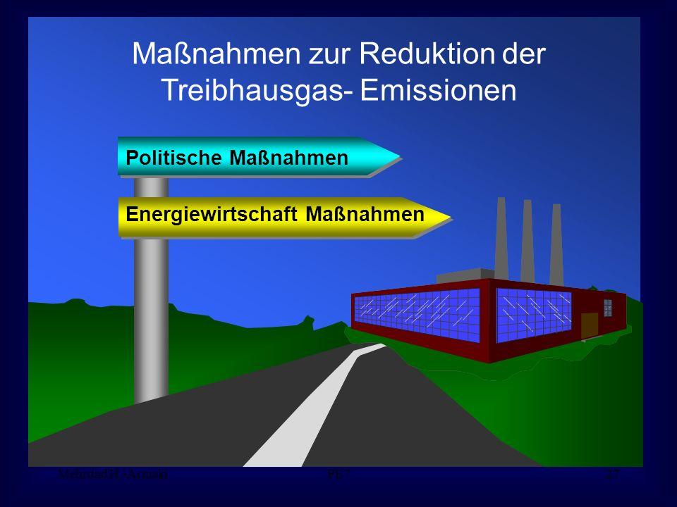 Mehrdad H.-ArmakiPE727 Energiewirtschaft Maßnahmen Politische Maßnahmen Maßnahmen zur Reduktion der Treibhausgas- Emissionen