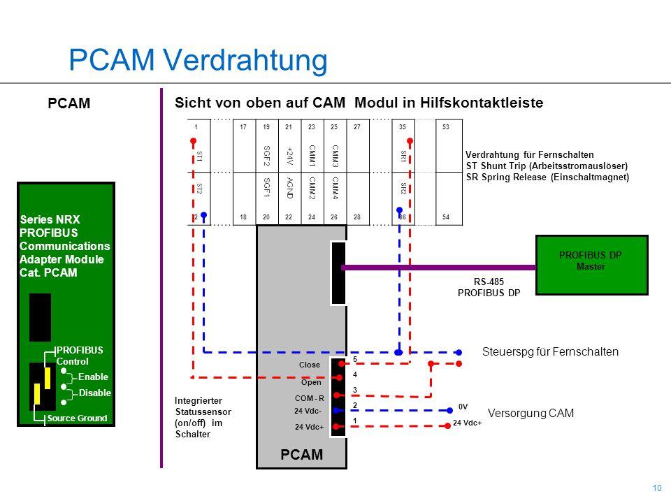 10 PCAM Verdrahtung 5 4 3 2 1 Close Open COM - R 24 Vdc- 24 Vdc+ 117192123252735 218202224262836 ST1 SGF2 +24V CMM1CMM3 SR1 ST2 SGF1 AGND CMM2CMM4 SR2
