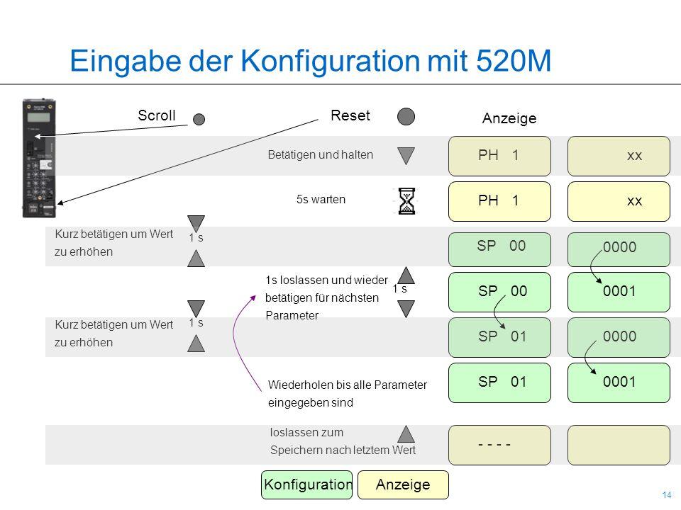 14 Eingabe der Konfiguration mit 520M Betätigen und halten 5s warten Anzeige SP 00 0000 Kurz betätigen um Wert zu erhöhen ResetScroll PH 1 xx PH 1 xx
