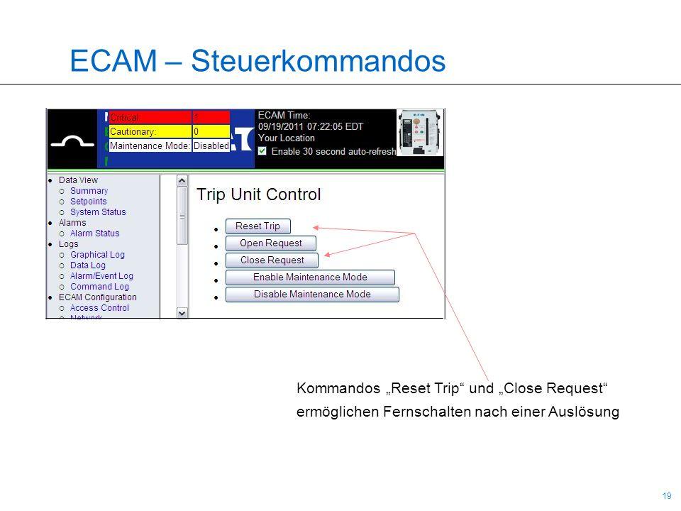 19 ECAM – Steuerkommandos Kommandos Reset Trip und Close Request ermöglichen Fernschalten nach einer Auslösung