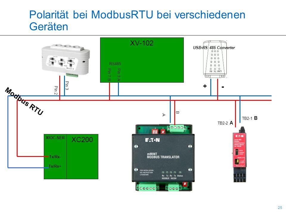 25 Polarität bei ModbusRTU bei verschiedenen Geräten XV-102 RS485 Pin 3 A Pin 7 B Pin 3 B TB2-1 B Pin 2 A TB2-2 A XC200 XIOC-SER Tx/Rx- Tx/Rx+ Modbus