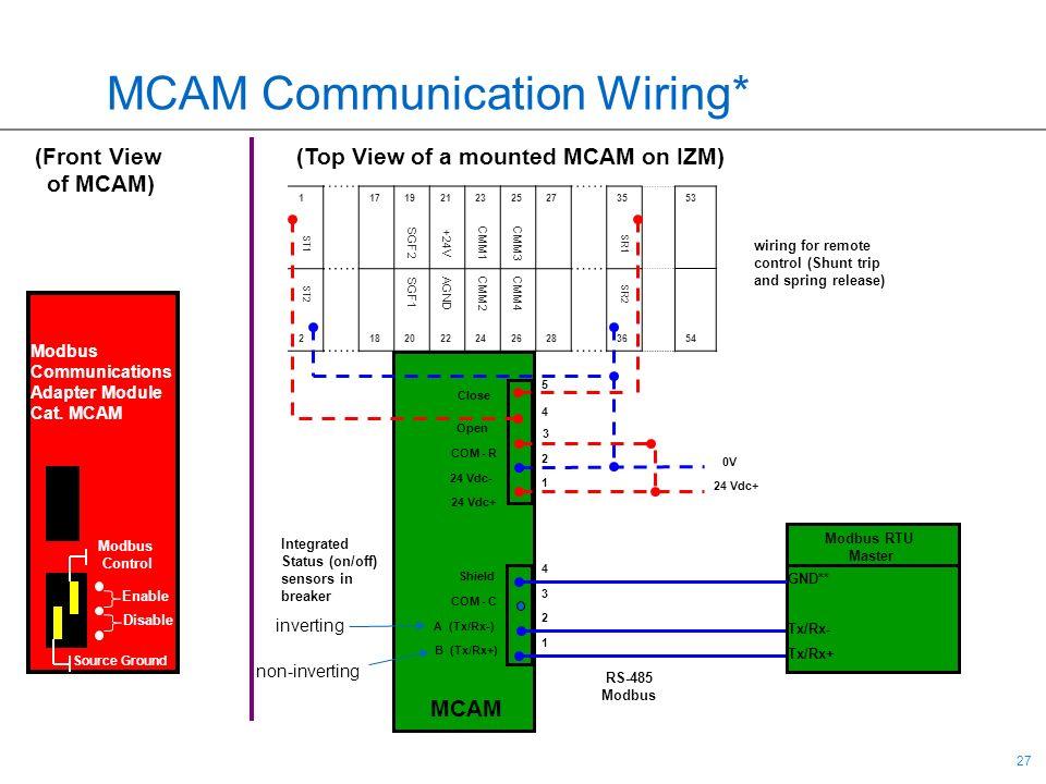 27 MCAM Communication Wiring* 5 4 3 2 1 4 3 2 1 Close Open COM - R 24 Vdc- 24 Vdc+ Shield COM - C A (Tx/Rx-) B (Tx/Rx+) 117192123252735 21820222426283