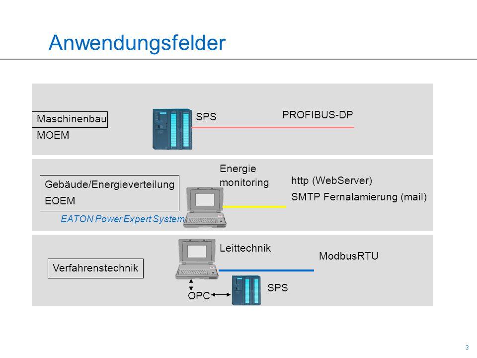 3 3 Anwendungsfelder PROFIBUS-DP http (WebServer) SMTP Fernalamierung (mail) ModbusRTU SPS Leittechnik Energie monitoring SPS OPC EATON Power Expert S