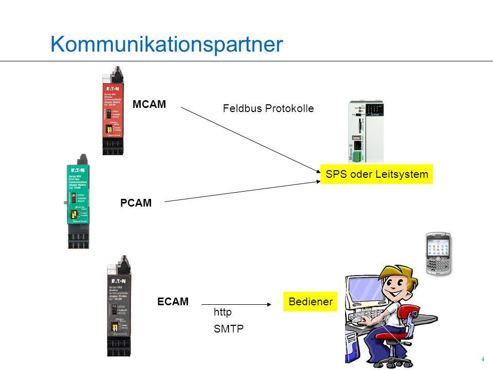 4 4 Kommunikationspartner Bediener Feldbus Protokolle MCAM PCAM ECAM http SMTP SPS oder Leitsystem