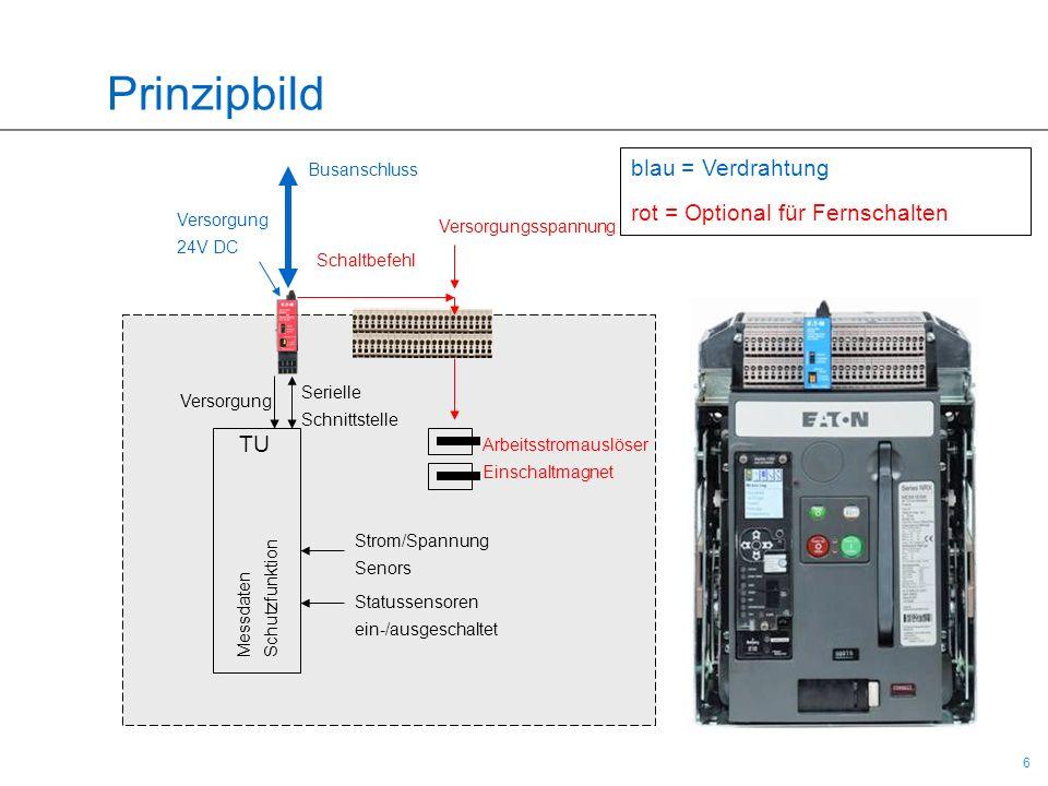 6 6 Prinzipbild TU Serielle Schnittstelle Versorgung Strom/Spannung Senors Statussensoren ein-/ausgeschaltet Arbeitsstromauslöser Einschaltmagnet Mess