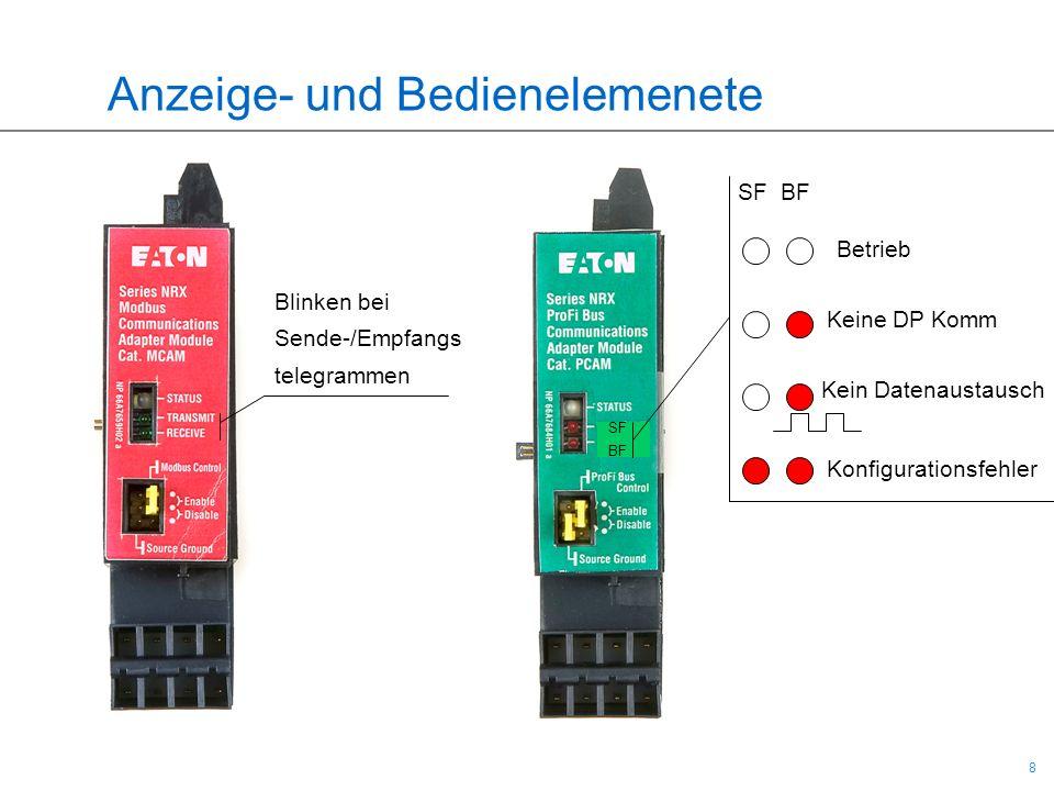 8 8 Anzeige- und Bedienelemenete Blinken bei Sende-/Empfangs telegrammen Betrieb Keine DP Komm Kein Datenaustausch Konfigurationsfehler SF BF SF BF
