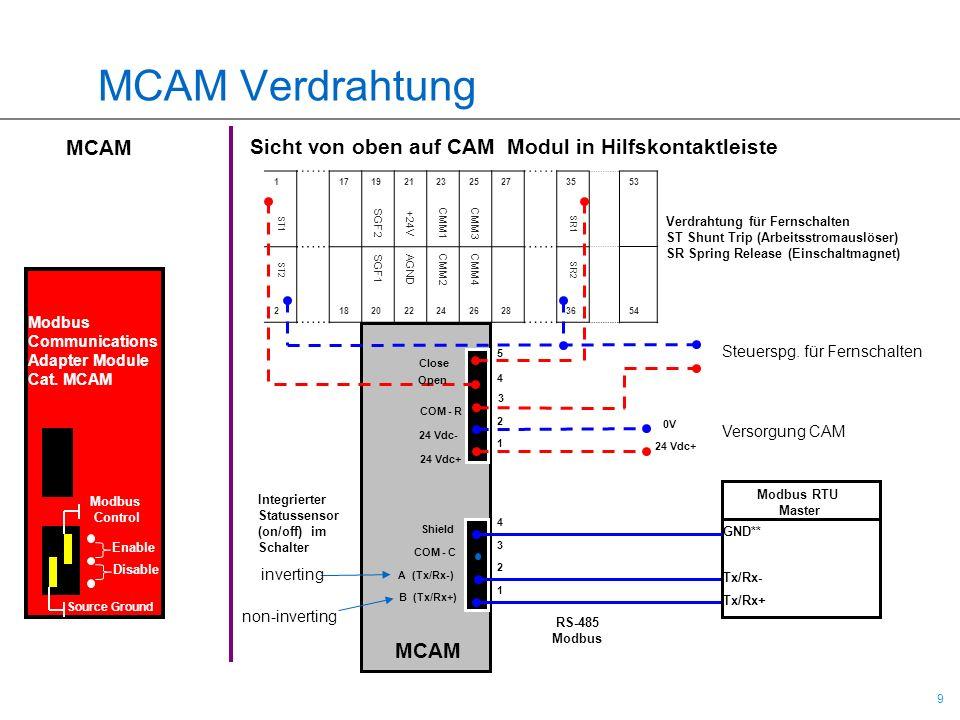 9 9 MCAM Verdrahtung 5 4 3 2 1 4 3 2 1 Close COM - R 24 Vdc- 24 Vdc+ Shield COM - C A (Tx/Rx-) B (Tx/Rx+) 117192123252735 218202224262836 ST1 SGF2 +24