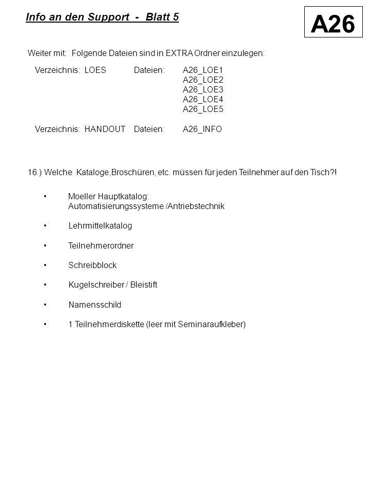 A26 Info an den Support - Blatt 5 Weiter mit: Folgende Dateien sind in EXTRA Ordner einzulegen: Verzeichnis:LOESDateien:A26_LOE1 A26_LOE2 A26_LOE3 A26_LOE4 A26_LOE5 Verzeichnis:HANDOUTDateien:A26_INFO 16.) Welche Kataloge,Broschüren, etc.