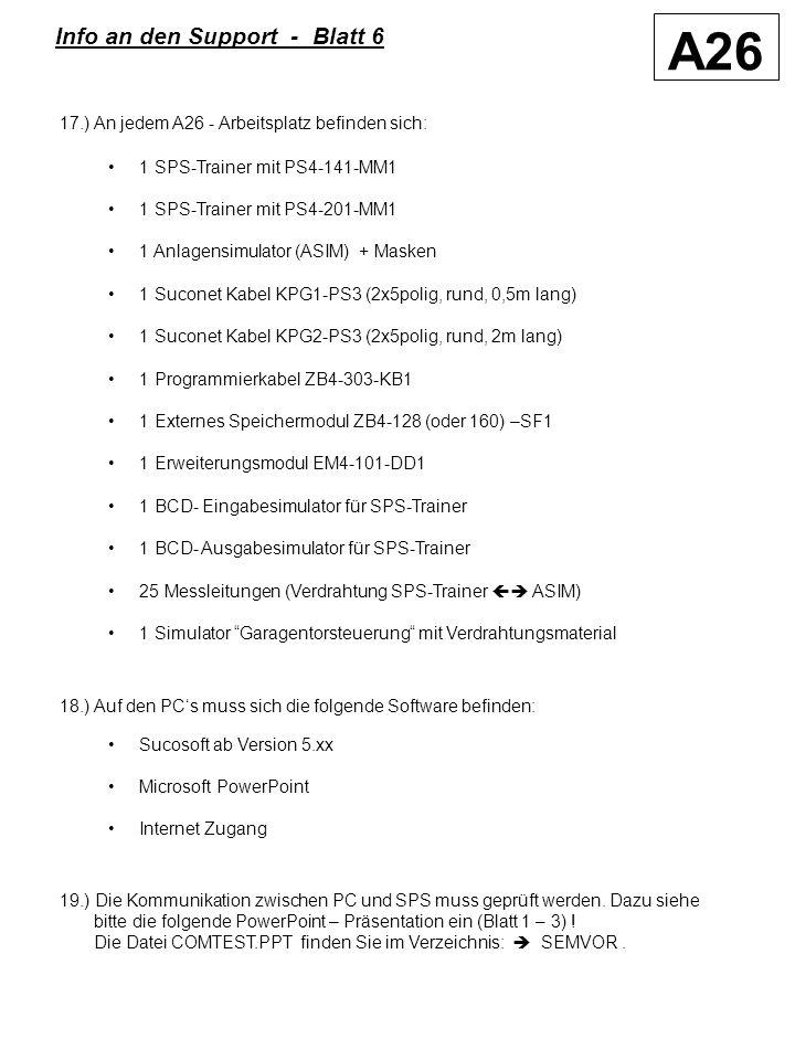 A26 Info an den Support - Blatt 6 17.) An jedem A26 - Arbeitsplatz befinden sich: 1 SPS-Trainer mit PS4-141-MM1 1 SPS-Trainer mit PS4-201-MM1 1 Anlagensimulator (ASIM) + Masken 1 Suconet Kabel KPG1-PS3 (2x5polig, rund, 0,5m lang) 1 Suconet Kabel KPG2-PS3 (2x5polig, rund, 2m lang) 1 Programmierkabel ZB4-303-KB1 1 Externes Speichermodul ZB4-128 (oder 160) –SF1 1 Erweiterungsmodul EM4-101-DD1 1 BCD- Eingabesimulator für SPS-Trainer 1 BCD- Ausgabesimulator für SPS-Trainer 25 Messleitungen (Verdrahtung SPS-Trainer ASIM) 1 Simulator Garagentorsteuerung mit Verdrahtungsmaterial 18.) Auf den PCs muss sich die folgende Software befinden: Sucosoft ab Version 5.xx Microsoft PowerPoint Internet Zugang 19.) Die Kommunikation zwischen PC und SPS muss geprüft werden.