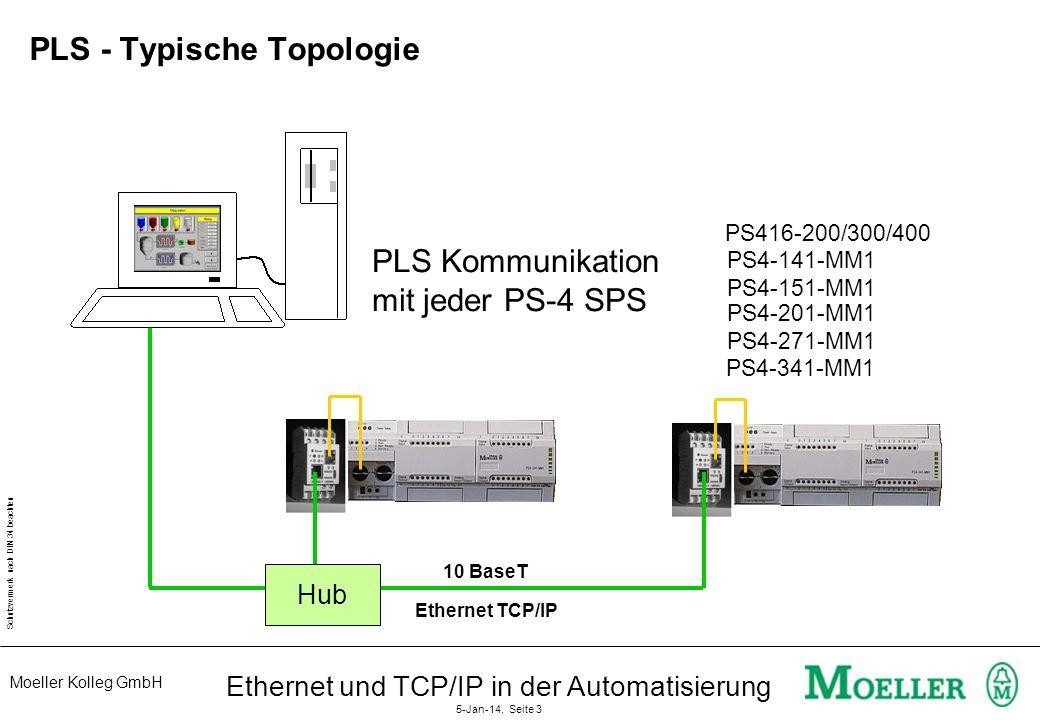 Moeller Kolleg GmbH Schutzvermerk nach DIN 34 beachten Ethernet und TCP/IP in der Automatisierung 5-Jan-14, Seite 3 PLS - Typische Topologie PS416-200/300/400 PS4-141-MM1 PS4-151-MM1 PS4-201-MM1 PS4-271-MM1 PS4-341-MM1 PLS Kommunikation mit jeder PS-4 SPS Ethernet TCP/IP Hub 10 BaseT