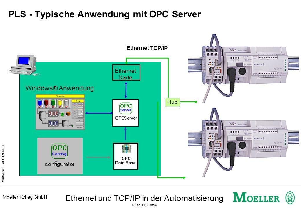 Moeller Kolleg GmbH Schutzvermerk nach DIN 34 beachten Ethernet und TCP/IP in der Automatisierung 5-Jan-14, Seite 6 PLS - Typische Anwendung mit OPC Server Windows® Anwendung Ethernet Karte Ethernet TCP/IP Hub