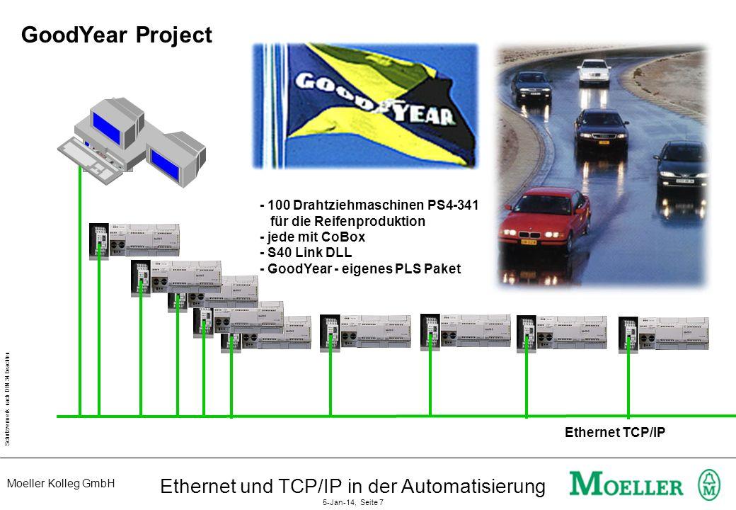 Moeller Kolleg GmbH Schutzvermerk nach DIN 34 beachten Ethernet und TCP/IP in der Automatisierung 5-Jan-14, Seite 7 GoodYear Project Ethernet TCP/IP - 100 Drahtziehmaschinen PS4-341 für die Reifenproduktion - jede mit CoBox - S40 Link DLL - GoodYear - eigenes PLS Paket