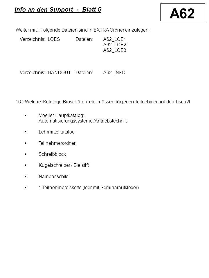 A62 Info an den Support - Blatt 5 Weiter mit: Folgende Dateien sind in EXTRA Ordner einzulegen: Verzeichnis:LOESDateien:A62_LOE1 A62_LOE2 A62_LOE3 Verzeichnis:HANDOUTDateien:A62_INFO 16.) Welche Kataloge,Broschüren, etc.