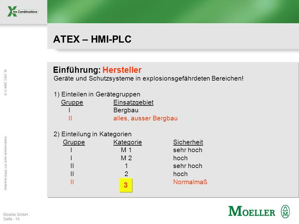 IB ATEX 2004-11-D Schutzvermerk nach ISO 16016 beachten Moeller GmbH Seite - 14 ATEX – HMI-PLC Einführung: Hersteller Geräte und Schutzsysteme in expl
