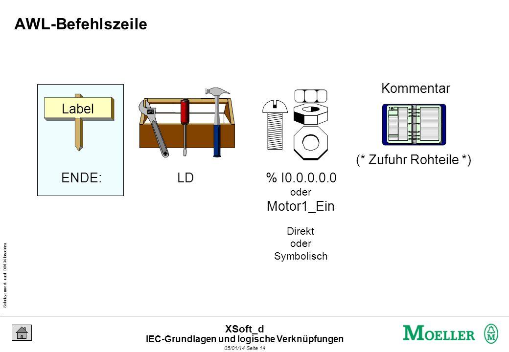 Schutzvermerk nach DIN 34 beachten 05/01/14 Seite 14 XSoft_d Label ENDE:LD% I0.0.0.0.0 oder Motor1_Ein Kommentar (* Zufuhr Rohteile *) Direkt oder Symbolisch AWL-Befehlszeile IEC-Grundlagen und logische Verknüpfungen
