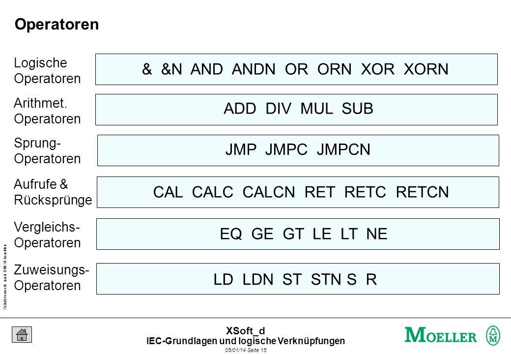 Schutzvermerk nach DIN 34 beachten 05/01/14 Seite 15 XSoft_d JMP JMPC JMPCN Sprung- Operatoren & &N AND ANDN OR ORN XOR XORN Logische Operatoren ADD DIV MUL SUB Arithmet.