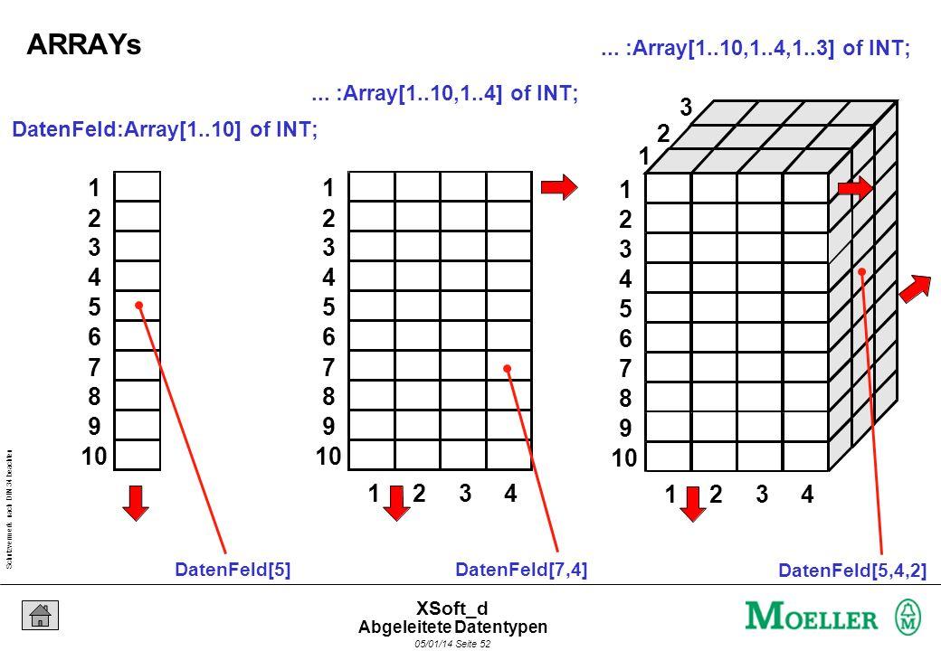 Schutzvermerk nach DIN 34 beachten 05/01/14 Seite 52 XSoft_d DatenFeld:Array[1..10] of INT; 1 2 3 4 5 6 7 8 9 10 DatenFeld[5]... :Array[1..10,1..4,1..