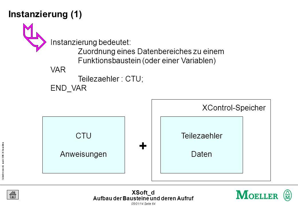 Schutzvermerk nach DIN 34 beachten 05/01/14 Seite 64 XSoft_d Instanzierung bedeutet: Zuordnung eines Datenbereiches zu einem Funktionsbaustein (oder einer Variablen) VAR Teilezaehler : CTU; END_VAR CTU Anweisungen + Teilezaehler Daten XControl-Speicher Instanzierung (1) Aufbau der Bausteine und deren Aufruf