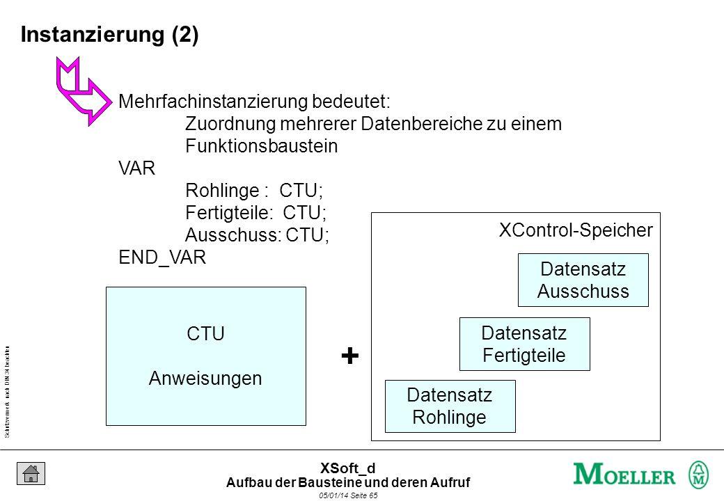 Schutzvermerk nach DIN 34 beachten 05/01/14 Seite 65 XSoft_d Mehrfachinstanzierung bedeutet: Zuordnung mehrerer Datenbereiche zu einem Funktionsbauste