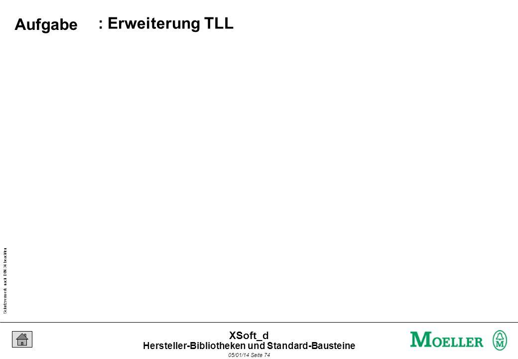 Schutzvermerk nach DIN 34 beachten 05/01/14 Seite 74 XSoft_d : Erweiterung TLL Aufgabe Hersteller-Bibliotheken und Standard-Bausteine