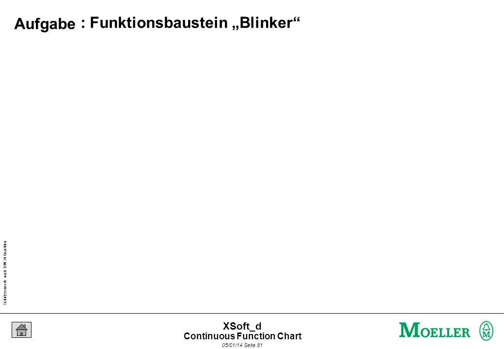 Schutzvermerk nach DIN 34 beachten 05/01/14 Seite 81 XSoft_d : Funktionsbaustein Blinker Aufgabe Continuous Function Chart