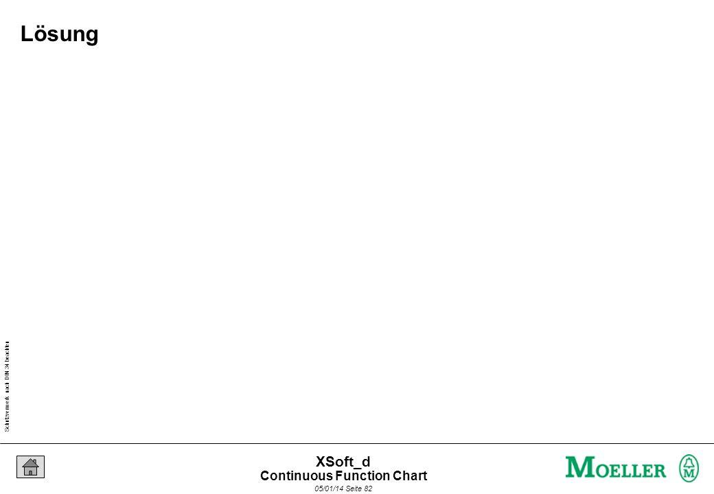 Schutzvermerk nach DIN 34 beachten 05/01/14 Seite 82 XSoft_d Lösung Continuous Function Chart