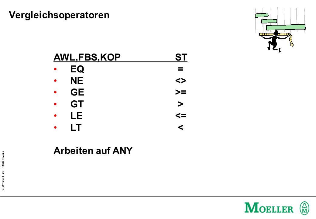 Schutzvermerk nach DIN 34 beachten AWL LDI1 AND I2 OR(I3 ANDI4 ) STErgebnis ST Ergebnis:= I1 AND I2 OR I3 AND I4; optional Ergebnis:= (I1 AND I2) OR (I3 AND I4); Hierarchie der Operatoren