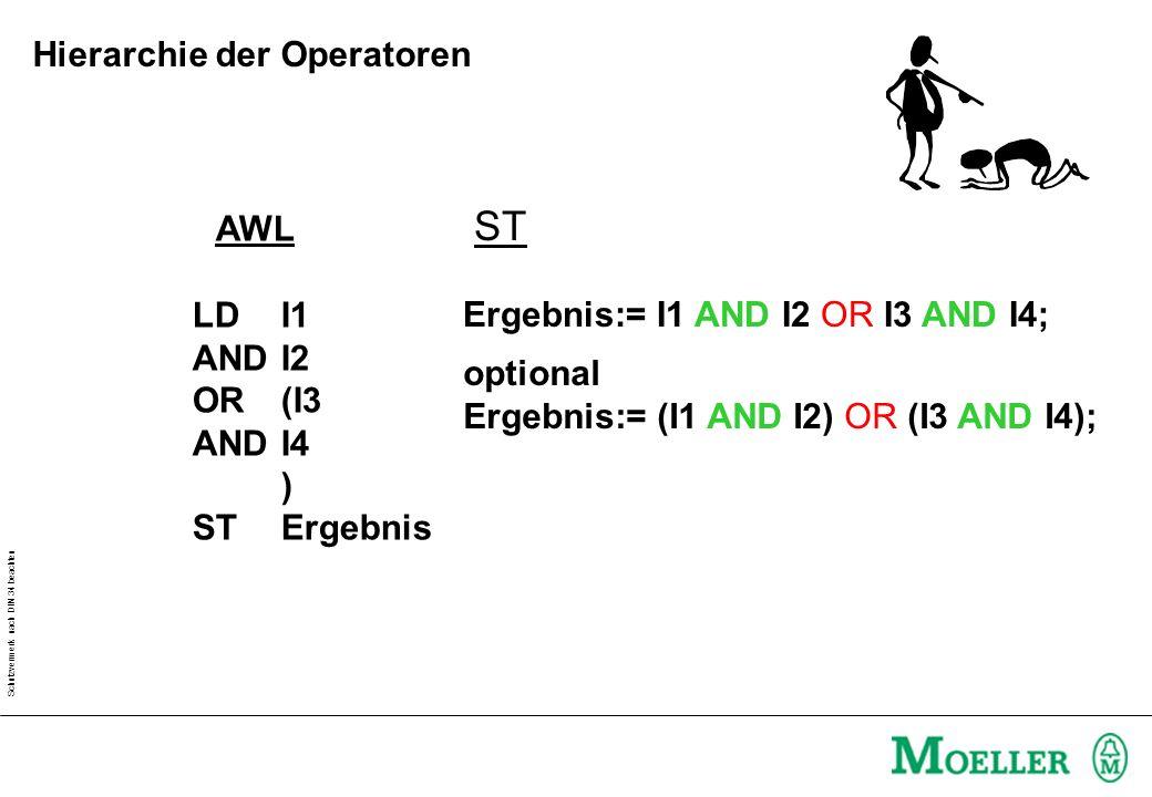 Schutzvermerk nach DIN 34 beachten LDvariable GT100 JMPC groesser LDvariable EQ100 JMPC gleich LDa ADD1 STa JMPEND groesser: LDa SUB1 STa JMPEND gleich: LDa STergebnis END: AWL IF variable > 100 THEN a:=a-1; ELSIF variable = 100 THEN ergebnis:=a; ELSE a:=a+1; END_IF; ST Verzweigungen I