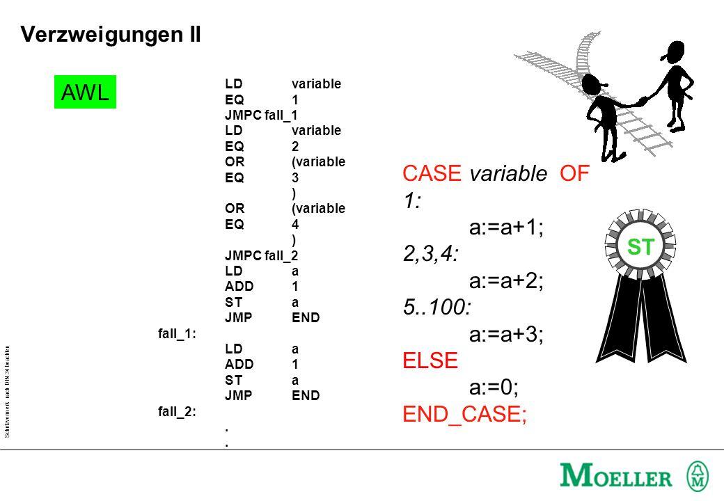Schutzvermerk nach DIN 34 beachten FOR variable := 1 TO 10 DO BY 1 feld_a[variable]:=100; feld_b[variable]:=50; feld_c[variable]:=3; END_FOR; FOR VAR feld_a:ARRAY[1..10] OF INT; feld_b:ARRAY[1..10] OF UINT; feld_c:ARRAY[1..10] OF USINT; END_VAR Schleifen I