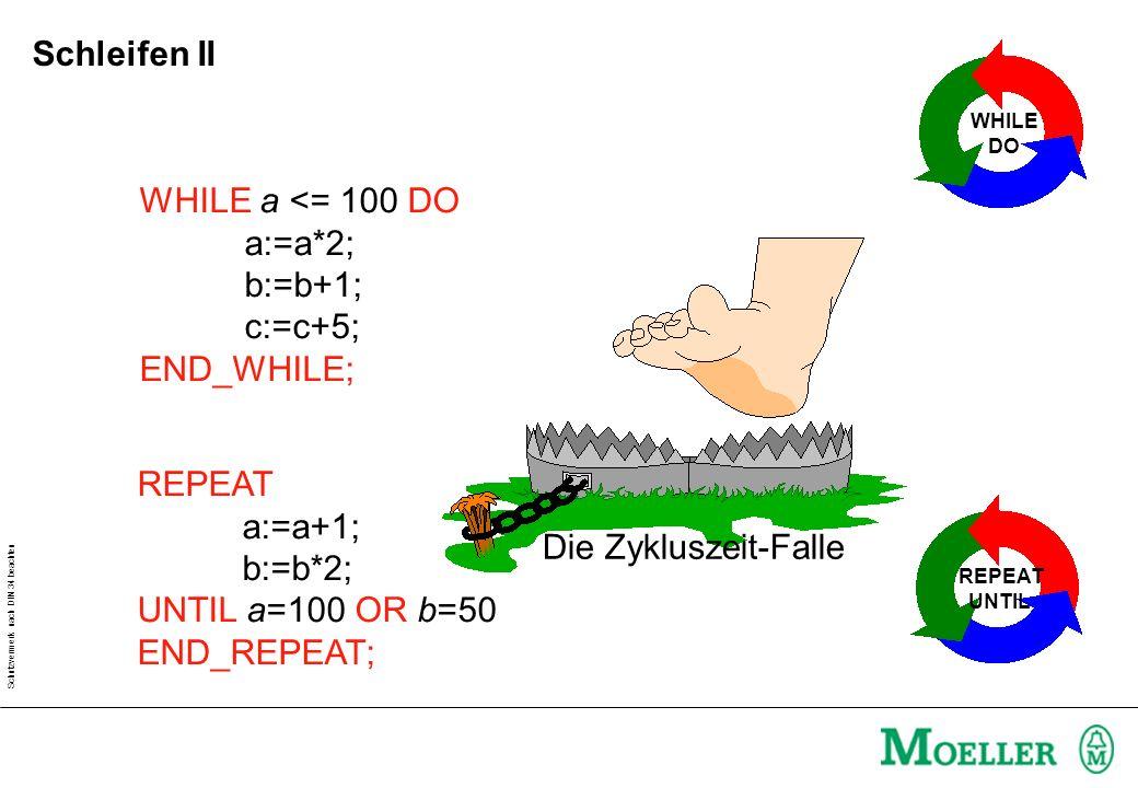Schutzvermerk nach DIN 34 beachten WHILE a <= 100 DO a:=a*2; b:=b+1; c:=c+5; END_WHILE; WHILE DO REPEAT a:=a+1; b:=b*2; UNTIL a=100 OR b=50 END_REPEAT; REPEAT UNTIL Die Zykluszeit-Falle Schleifen II