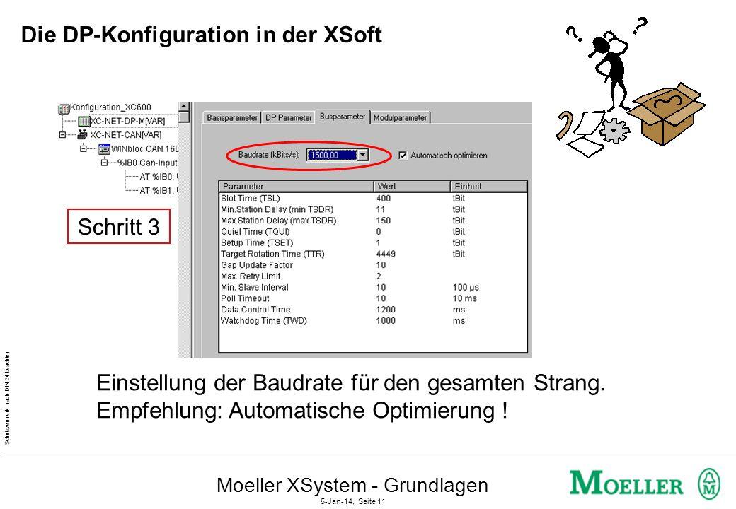 Schutzvermerk nach DIN 34 beachten Moeller XSystem - Grundlagen 5-Jan-14, Seite 10 Die DP-Konfiguration in der XSoft Schritt 1 Schritt 2 Interne Modul