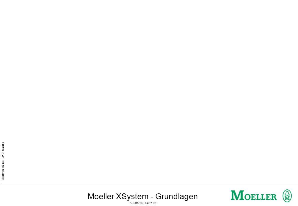 Schutzvermerk nach DIN 34 beachten Moeller XSystem - Grundlagen 5-Jan-14, Seite 15
