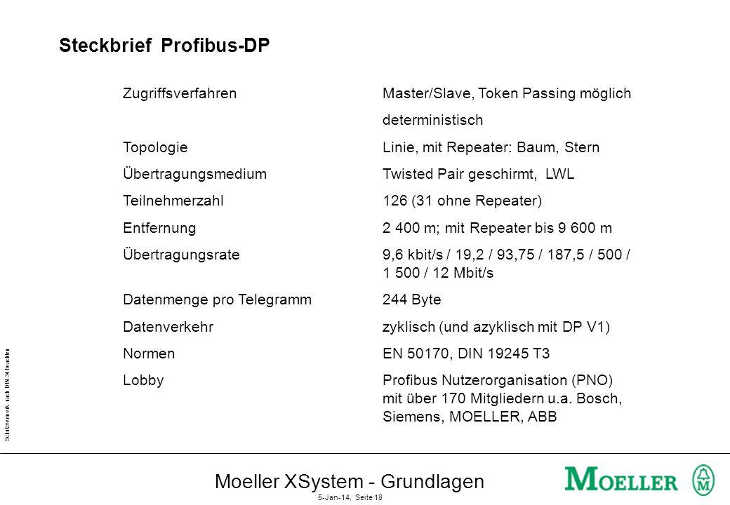 Schutzvermerk nach DIN 34 beachten Moeller XSystem - Grundlagen 5-Jan-14, Seite 17 PROFIBUS-Nutzerorganisation http://www.profibus.com