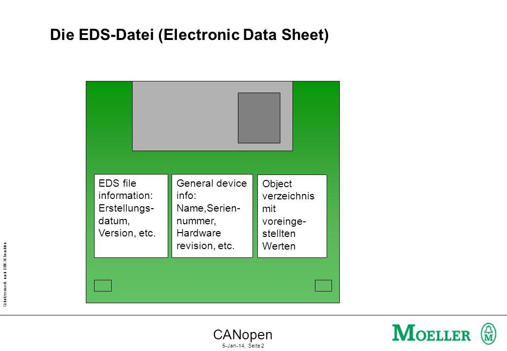 Schutzvermerk nach DIN 34 beachten CANopen 5-Jan-14, Seite 3 EDS Formular für verschiedene Konfiguratioen für einen Gerätetypen EDS Formular für verschiedene Konfiguratioen für einen Gerätetypen EDS 250 Kbit/s ID = 18 250 Kbit/s ID = 18 1 Mbit/s ID = 2 1 Mbit/s ID = 2 20 Kbit/s ID = 63 20 Kbit/s ID = 63 DCF Module 63 Module 18 Module 2 Device EDS and DCF