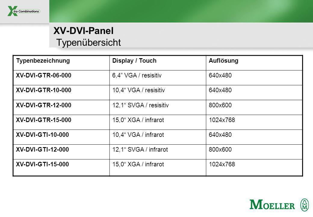 Schutzvermerk nach DIN 34 beachten XV-DVI-Panel Typenübersicht TypenbezeichnungDisplay / TouchAuflösung XV-DVI-GTR-06-0006,4 VGA / resisitiv640x480 XV-DVI-GTR-10-00010,4 VGA / resisitiv640x480 XV-DVI-GTR-12-00012,1 SVGA / resisitiv800x600 XV-DVI-GTR-15-00015,0 XGA / infrarot1024x768 XV-DVI-GTI-10-00010,4 VGA / infrarot640x480 XV-DVI-GTI-12-00012,1 SVGA / infrarot800x600 XV-DVI-GTI-15-00015,0 XGA / infrarot1024x768