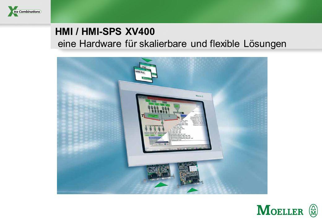 Schutzvermerk nach DIN 34 beachten HMI / HMI-SPS XV400 eine Hardware für skalierbare und flexible Lösungen
