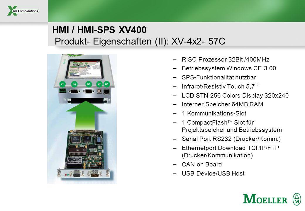 Schutzvermerk nach DIN 34 beachten HMI / HMI-SPS XV400 Produkt- Eigenschaften (II): XV-4x2- 57C –RISC Prozessor 32Bit /400MHz –Betriebssystem Windows