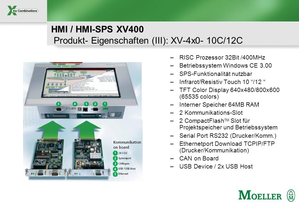 Schutzvermerk nach DIN 34 beachten HMI / HMI-SPS XV400 Produkt- Eigenschaften (III): XV-4x0- 10C/12C –RISC Prozessor 32Bit /400MHz –Betriebssystem Win